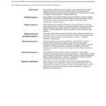 1-fortem_hpi-hogan-leadership-forecast-potential-report_ru_primer-otcheta-page-003