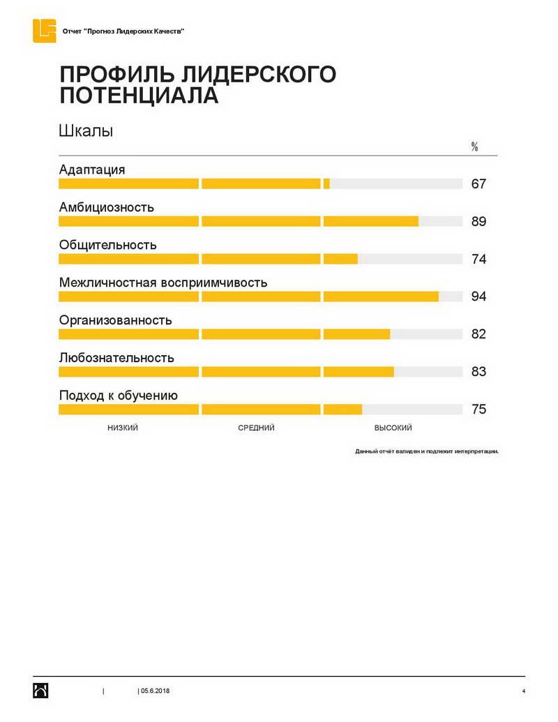 1-fortem_hpi-hogan-leadership-forecast-potential-report_ru_primer-otcheta-page-004