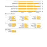 1-fortem_hpi-hogan-leadership-forecast-potential-report_ru_primer-otcheta-page-019