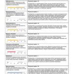 15-hogan-otchet-o-potenciale-kompetencij_ivanov-ivan_hg000000_primer-page-005