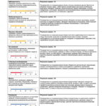 15-hogan-otchet-o-potenciale-kompetencij_ivanov-ivan_hg000000_primer-page-008
