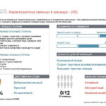 18_disc_gruppovoj-komandnyj-otchet_disc_rus-page-017