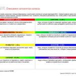 18_disc_gruppovoj-komandnyj-otchet_disc_rus-page-018