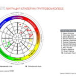 18_disc_gruppovoj-komandnyj-otchet_disc_rus-page-025