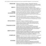 3-fortem_mvpi-hogan-leadership-forecast-values-report_ru_primer-otcheta-page-004