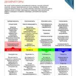 3_disc_upravlenie-talantami_versija-dlja-rukovoditelej-page-011