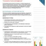3_disc_upravlenie-talantami_versija-dlja-rukovoditelej-page-015