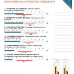 3_disc_upravlenie-talantami_versija-dlja-rukovoditelej-page-022