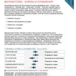 3_disc_upravlenie-talantami_versija-dlja-rukovoditelej-page-033
