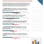 3_disc_upravlenie-talantami_versija-dlja-rukovoditelej-page-035