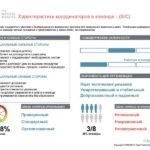 6_Групповой командный отчет_DISC и Мотиваторы RUS-page-006