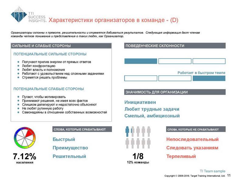 6_Групповой командный отчет_DISC и Мотиваторы RUS-page-012