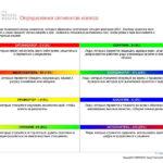 6_Групповой командный отчет_DISC и Мотиваторы RUS-page-019