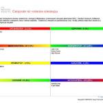 6_Групповой командный отчет_DISC и Мотиваторы RUS-page-020