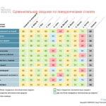 6_Групповой командный отчет_DISC и Мотиваторы RUS-page-029