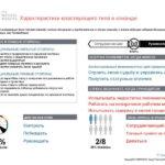 6_Групповой командный отчет_DISC и Мотиваторы RUS-page-035