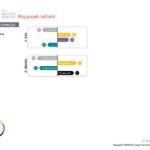 6_Групповой командный отчет_DISC и Мотиваторы RUS-page-038