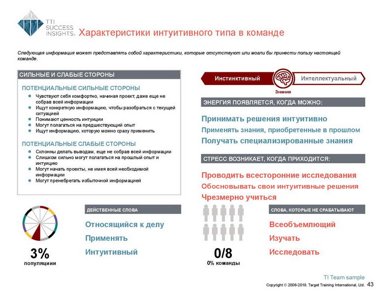 6_Групповой командный отчет_DISC и Мотиваторы RUS-page-044