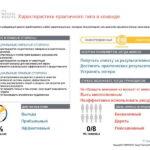 6_Групповой командный отчет_DISC и Мотиваторы RUS-page-048