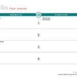 6_Групповой командный отчет_DISC и Мотиваторы RUS-page-053