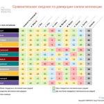 6_Групповой командный отчет_DISC и Мотиваторы RUS-page-058