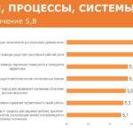 Отчет_об_эффективности_взаимодействия_в_команде_25072020_Пример-page-012