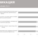 Отчет_об_эффективности_взаимодействия_в_команде_25072020_Пример-page-014