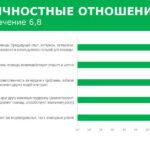 Отчет_об_эффективности_взаимодействия_в_команде_25072020_Пример-page-016