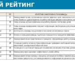 Отчет_об_эффективности_взаимодействия_в_команде_25072020_Пример-page-018