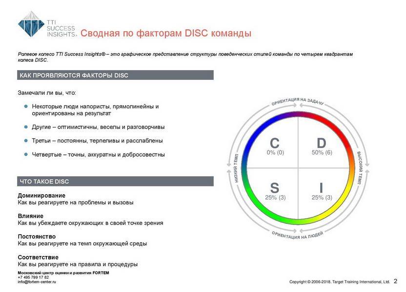 18_disc_gruppovoj-komandnyj-otchet_disc_rus-page-003