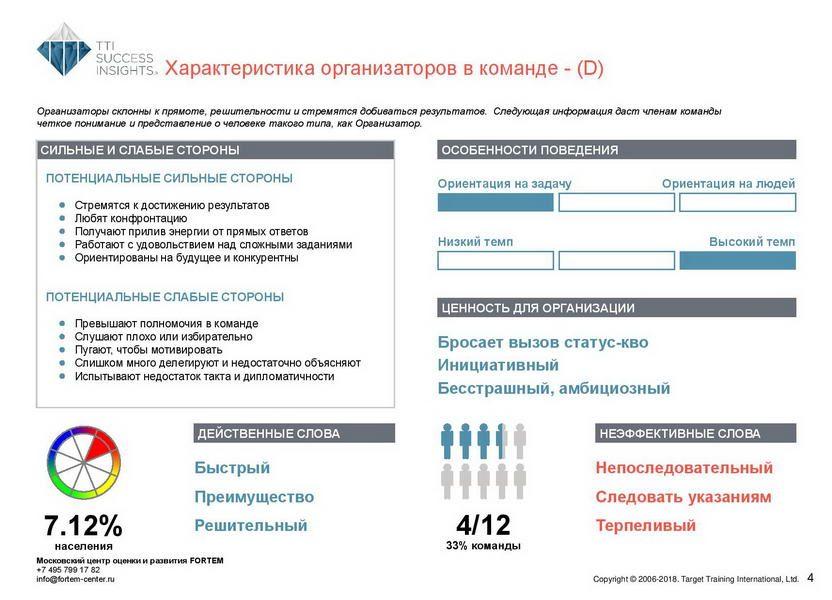 18_disc_gruppovoj-komandnyj-otchet_disc_rus-page-005