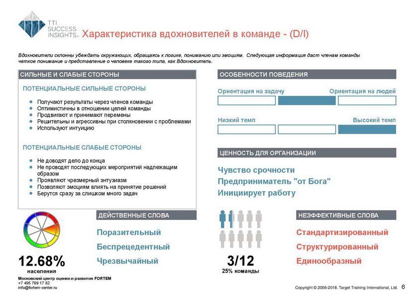 18_disc_gruppovoj-komandnyj-otchet_disc_rus-page-007
