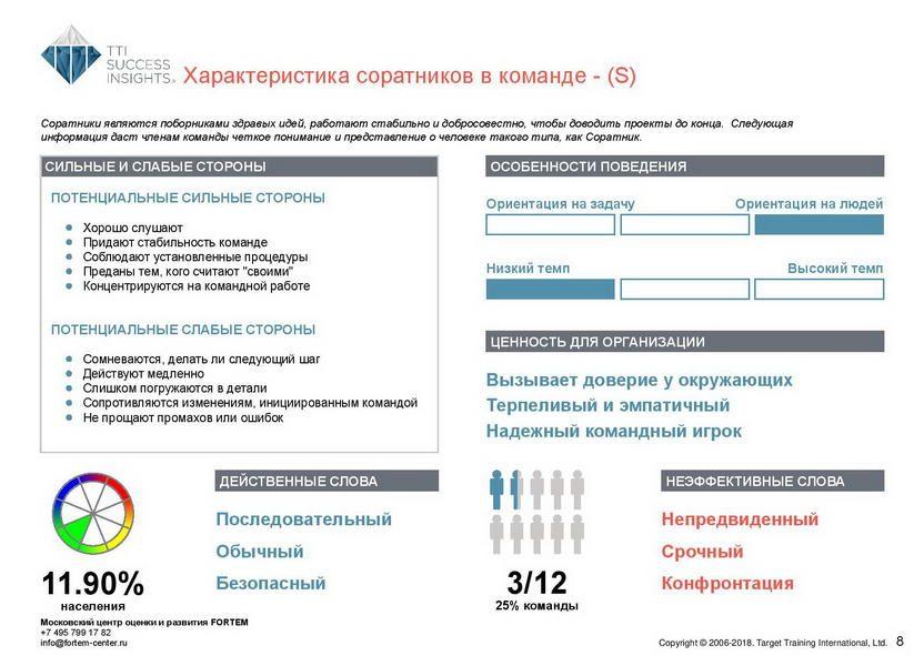 18_disc_gruppovoj-komandnyj-otchet_disc_rus-page-009