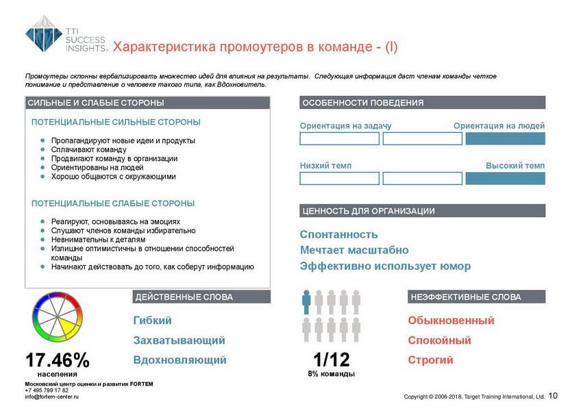 18_disc_gruppovoj-komandnyj-otchet_disc_rus-page-011