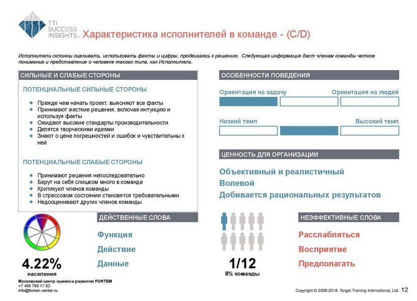 18_disc_gruppovoj-komandnyj-otchet_disc_rus-page-013