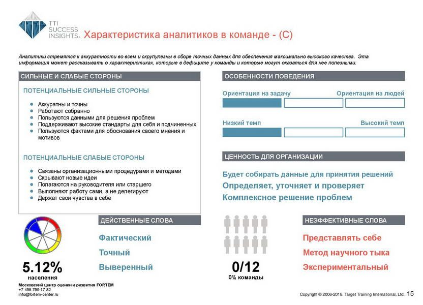 18_disc_gruppovoj-komandnyj-otchet_disc_rus-page-016