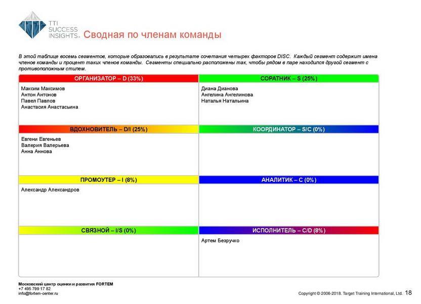 18_disc_gruppovoj-komandnyj-otchet_disc_rus-page-019