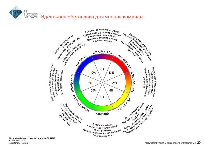 18_disc_gruppovoj-komandnyj-otchet_disc_rus-page-021