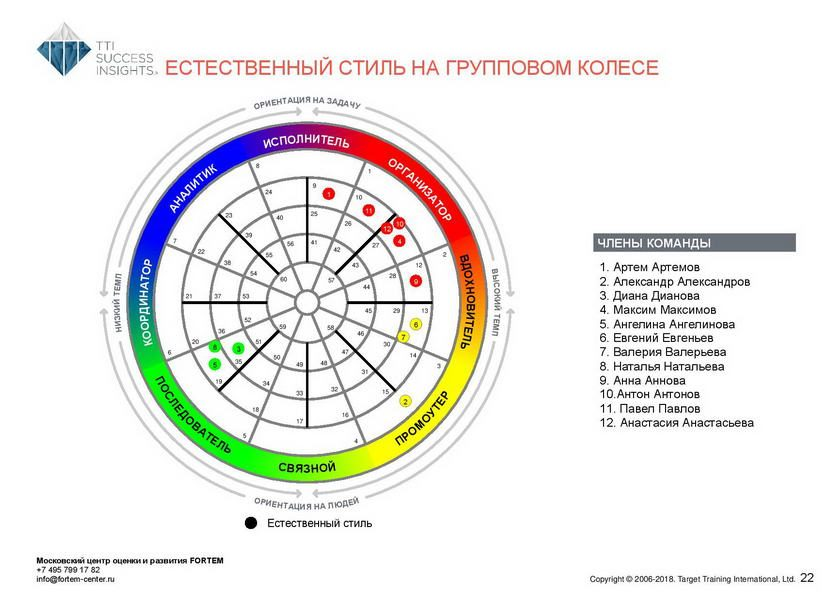 18_disc_gruppovoj-komandnyj-otchet_disc_rus-page-023