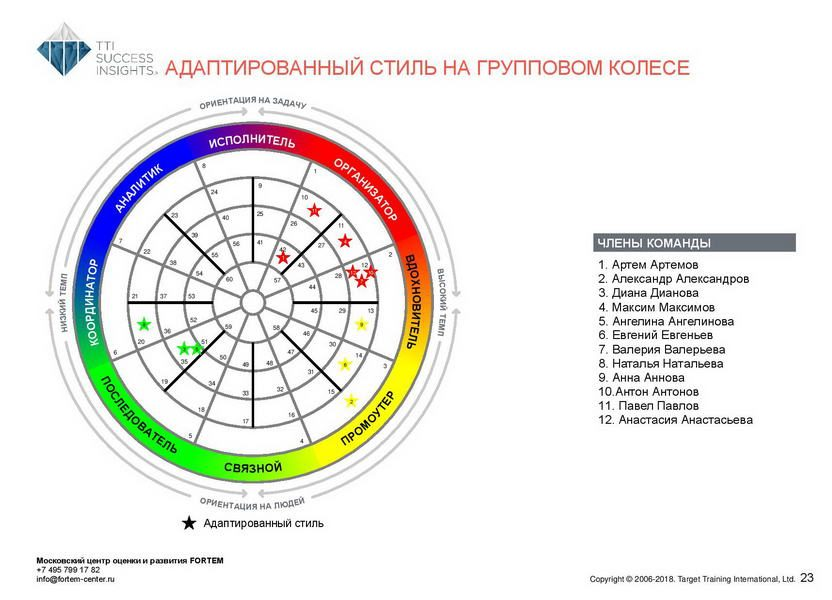 18_disc_gruppovoj-komandnyj-otchet_disc_rus-page-024