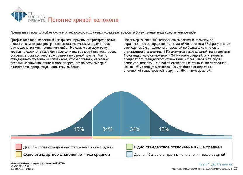 18_disc_gruppovoj-komandnyj-otchet_disc_rus-page-027