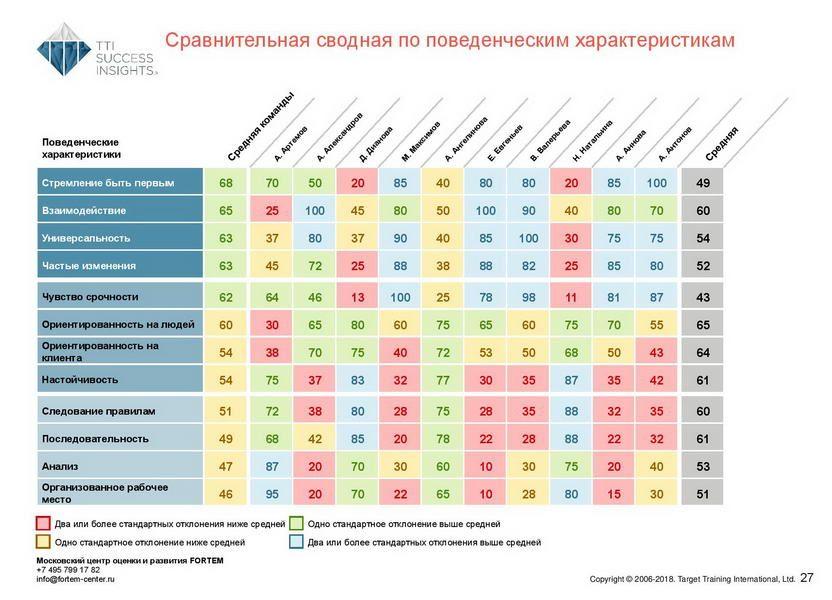 18_disc_gruppovoj-komandnyj-otchet_disc_rus-page-028