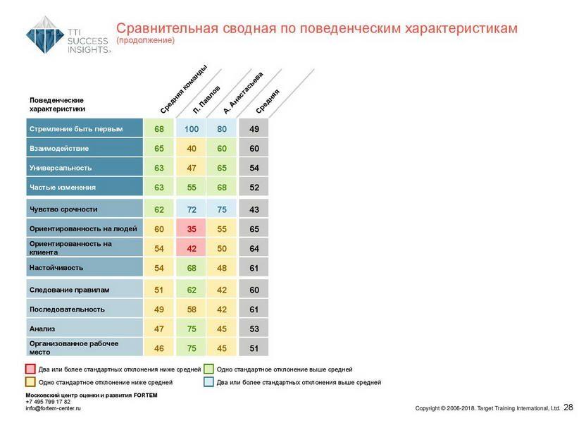 18_disc_gruppovoj-komandnyj-otchet_disc_rus-page-029