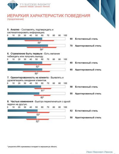 1_disc_upravlenie-talantami_bazovaja-versija-df-page-003
