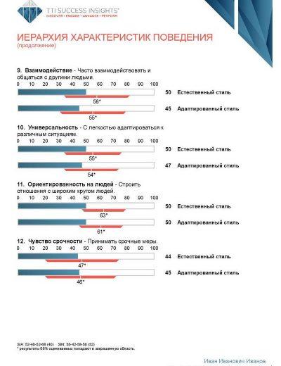 1_disc_upravlenie-talantami_bazovaja-versija-df-page-004