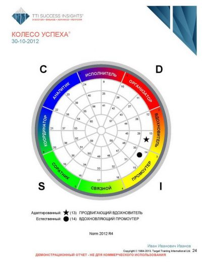 3_disc_upravlenie-talantami_versija-dlja-rukovoditelej-page-025