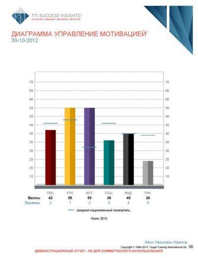 3_disc_upravlenie-talantami_versija-dlja-rukovoditelej-page-037