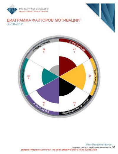 3_disc_upravlenie-talantami_versija-dlja-rukovoditelej-page-038